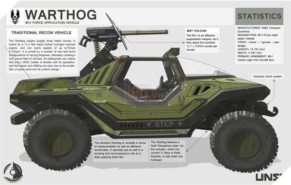 Forza Horizon 3 cho phép bạn lái chiếc Warthog trong Halo, lộ diện cấu hình đề nghị 2