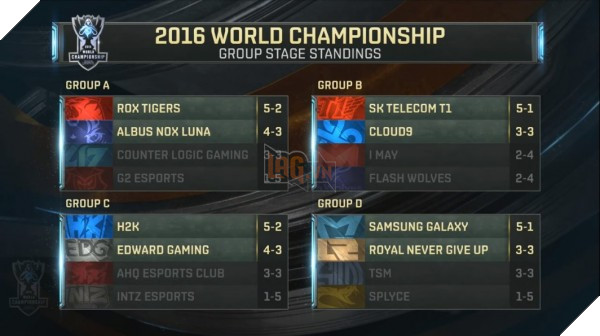 worlds-2016-group-stage-standings