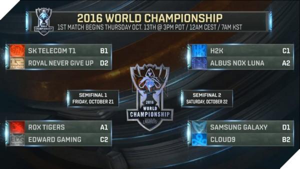 worlds-2016-qf-draw