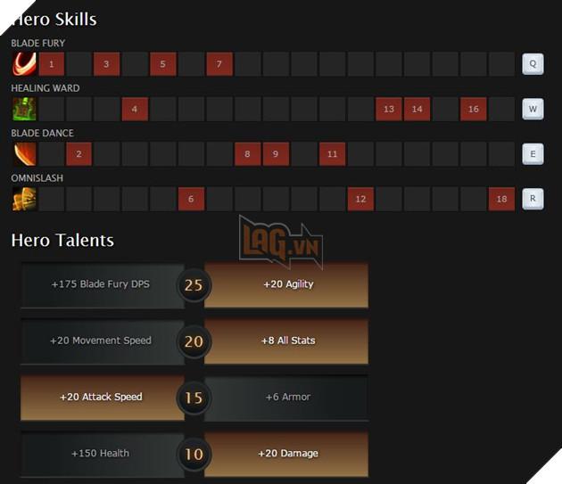 skill và talent tree cho yunero