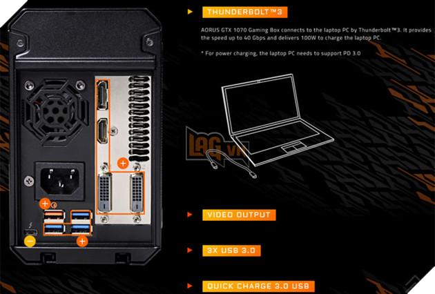 Gigabyte ra mắt eGPU AORUS GTX 1070 Gaming Box - cắm vào là dùng ngay. 4