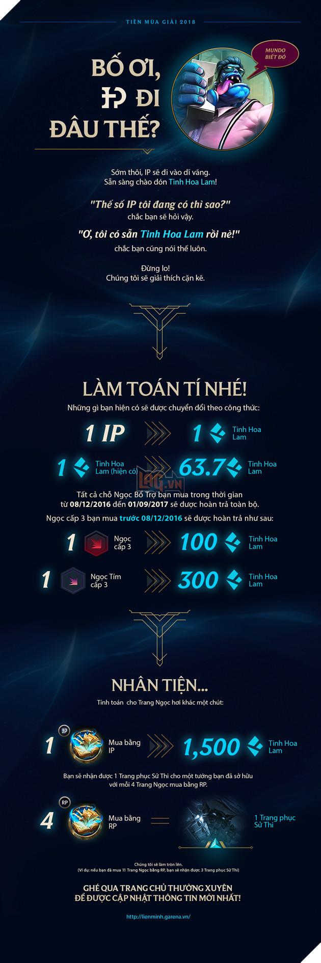 Riot chính thức công bố tỷ lệ quy đổi ngọc, bảng bổ trợ và IP sang Tinh Hoa Lam
