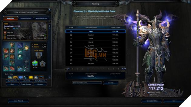 Theo ghi nhận của chúng tôi, game thủ Việt khủng nhất hiện nay trong MU Legend là Jasa. Điểm lực chiến của anh là 117.212 với Dark Lord. Tuy nhiên, thứ hạng của Jasa vẫn chỉ là 31.