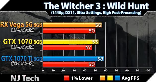 So sánh sức mạnh GTX 1070 vs GTX 1070 Ti vs Vega 56 qua các tựa game bom tấn hiện nay 15