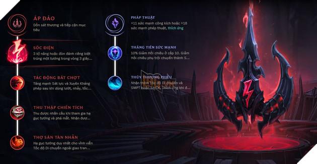 LMHT: Hướng dẫn xây dựng bảng Ngọc Siêu Cấp cho Lee Sin - Farm/Gank siêu cấp 2