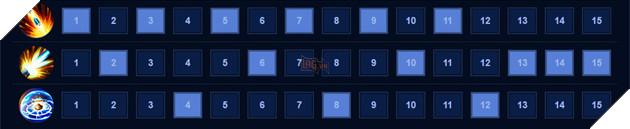 Liên Quân Mobile: Hướng dẫn cơ bản cho Moren ở vai trò Xạ Thủ đường Rồng 6