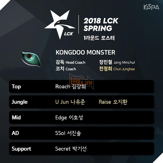 Kongdoo Monster có hai người đi rừng mới trong mùa giải này