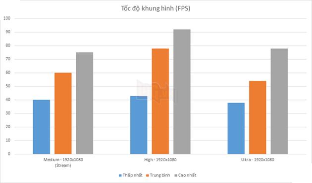 Xu hướng phát triển của các giải đấu PUBG chuyên nghiệp và cơ hội cho game thủ Việt Nam