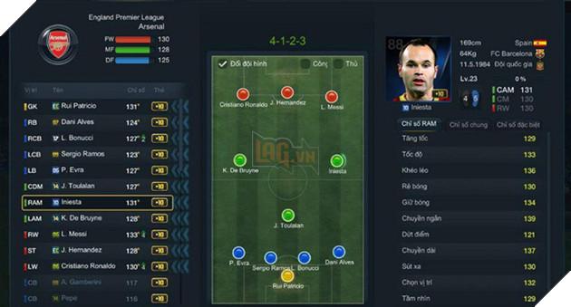 FIFA Online 3: Hướng dẫn cách luyện cầu thủ lên level 23 tiết kiệm nhất