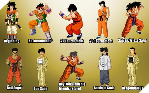 """Cận cảnh sự tiến hóa của các nhân vật chính Dragon Ball qua các thời kỳ. """""""