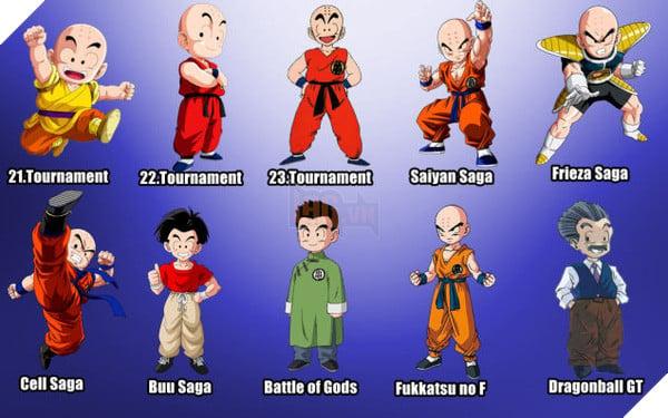 Cận cảnh sự tiến hóa của các nhân vật chính Dragon Ball qua các thời kỳ