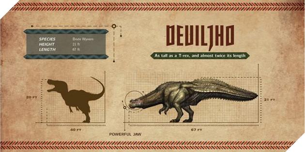 Monster Hunter World: Chuẩn bị ra mắt quái vật mới Deviljho