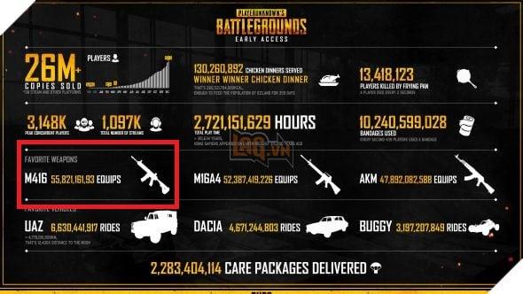 PUBG Tìm hiểu về M416 - Khẩu súng trường tấn công được yêu thích nhất game 2