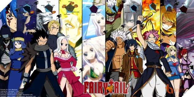 Anime và tất tần tật các thể loại Anime mà người hâm mộ cần phải biết đến  36