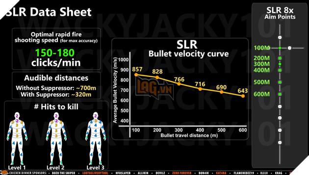 PUBG: Tìm hiểu về SLR - Thành viên mới nhất kho vũ khí trong game 25