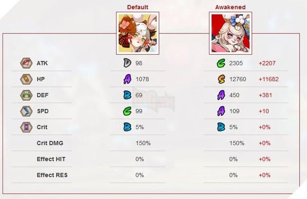 Âm Dương Sư: Hướng dẫn Oitsukigami - SR chuyên cung cấp quỷ hỏa tốt thứ 2 trong game 2