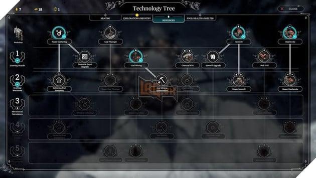 Frostpunk: Những điều game thủ nên biết trước khi bước chân vào game 2