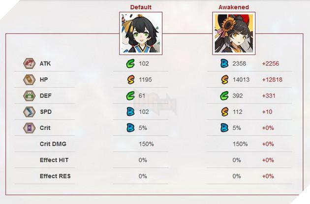 Âm Dương Sư: Hướng dẫn Hiyoribou - Thức thần hồi máu bị động siêu mạnh ở late game 2