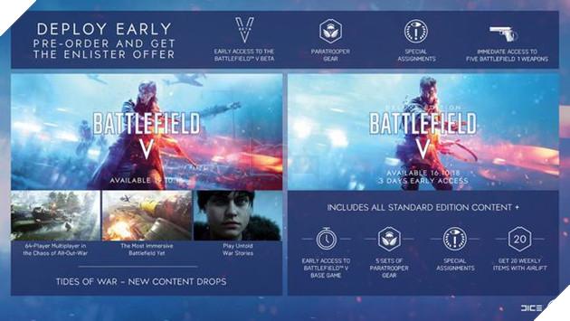 Đặt mua trước Battlefield V sẽ mang đến cho người hâm mộ nhiều lợi thế