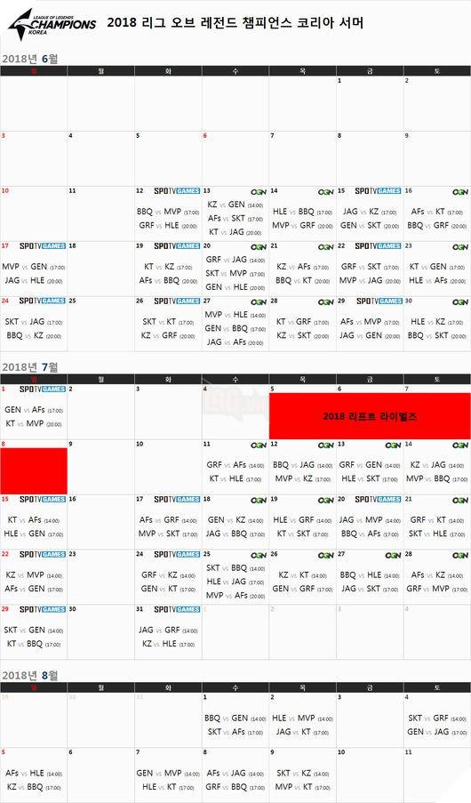 Chính thức công bố lịch thi đấu LCK Mùa Hè 2018, SKT T1 có thể phải ra trận mà không có Faker