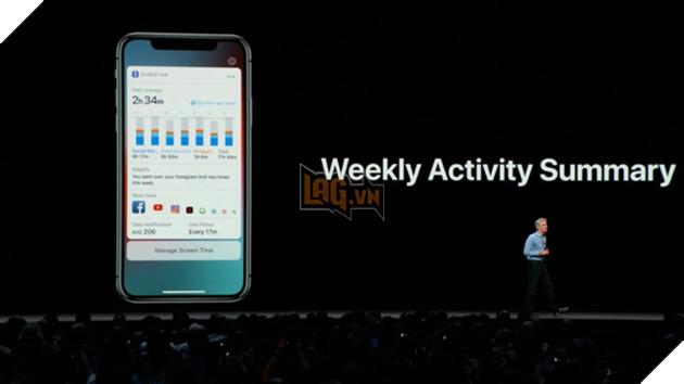 Tính năng quản lý thời gian sử dụng trên iOS 12