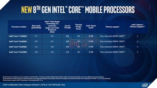 Intel sắp ra mắt loạt PC siêu nhỏ mà siêu mạnh chiến game ngon lành