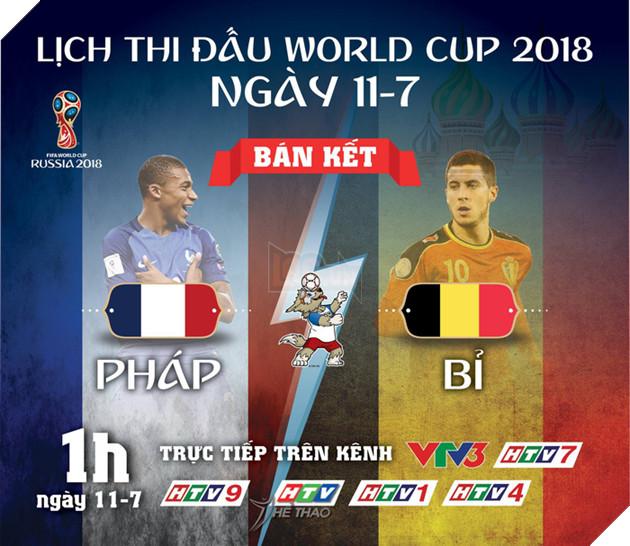 Lịch thi đấu World Cup vòng bán kết ngày 10-7 - Ảnh 1.