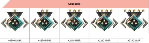 Dota 2 Rank Season mùa mới Crusader