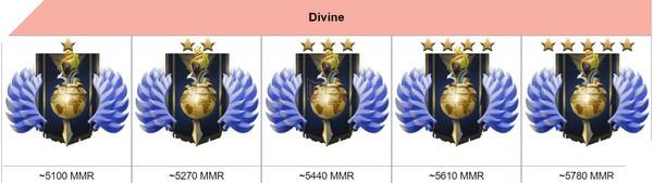 Dota 2 Rank Season mùa mới Divine