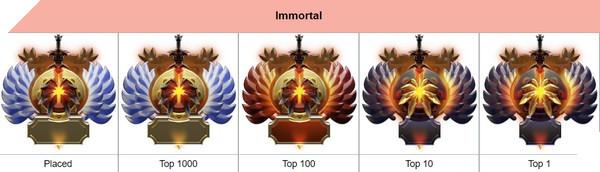 Dota 2 Rank Season mùa mới Immortal