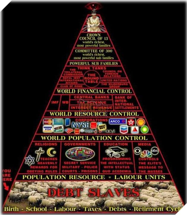 10 bí mật động trời mà Hội Kín Illuminati hoàn toàn không muốn ai biết ! 18