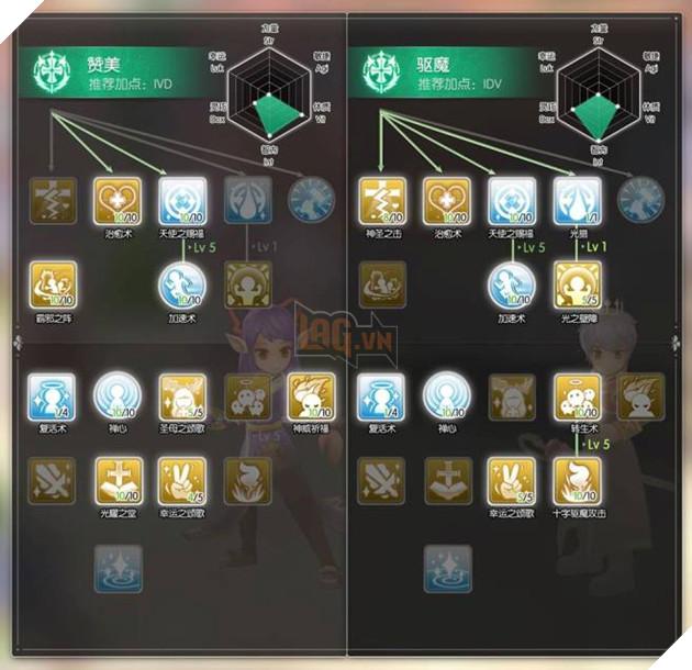 Ragnarok Mobile: Hướng Dẫn Tăng Điểm Kĩ Năng Cho Tất Cả Class (Skill