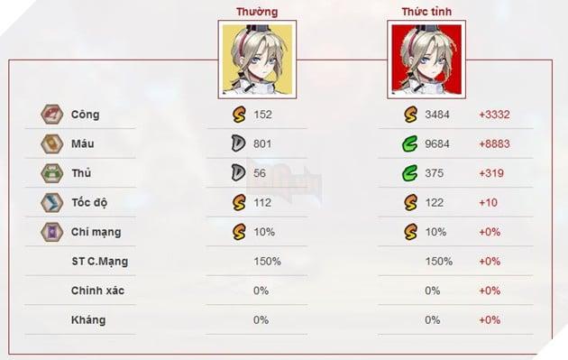 Âm Dương Sư: Hướng dẫn Thiếu Vũ Đại Thiên Cẩu - Ootengu SP với cách chơi và ngự hồn mạnh nhất 2