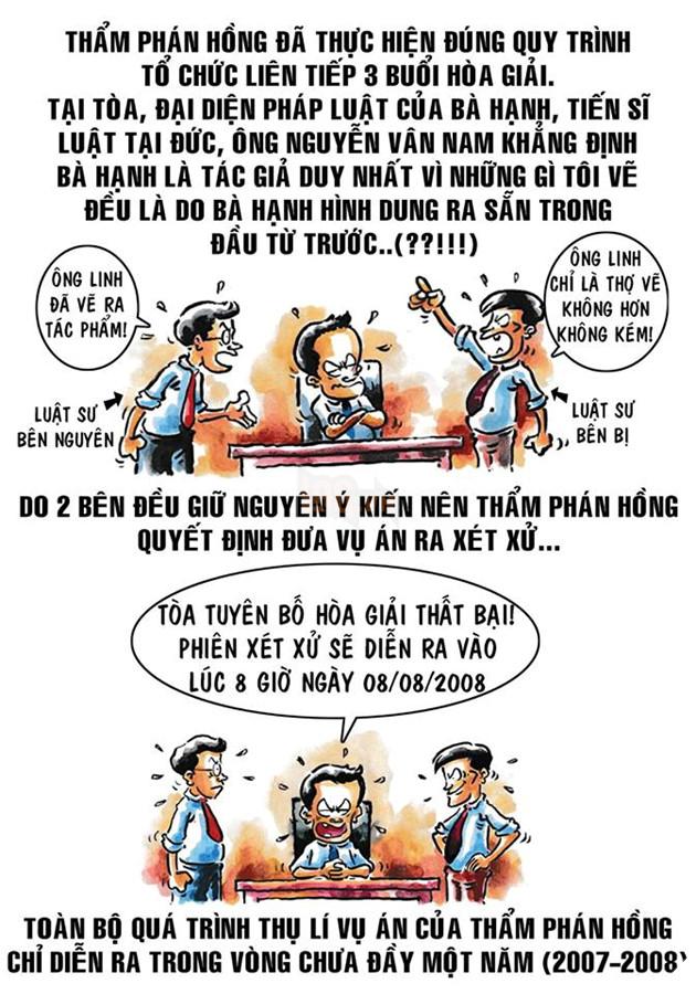 Tác giả gốc của Thần Đồng Đất Việt khởi kiện giành quyền sở hữu sau 12 năm dài ức chế 8