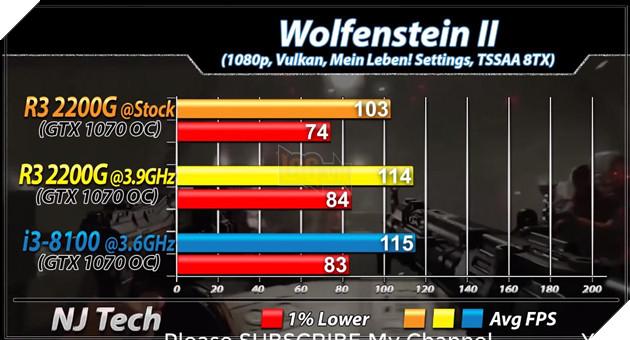 So sánh 2 CPU tầm trung Ryzen 3 2200G vs Core i3 8100 - Cách biệt 1 triệu nhưng hiệu năng ngang bằng 12