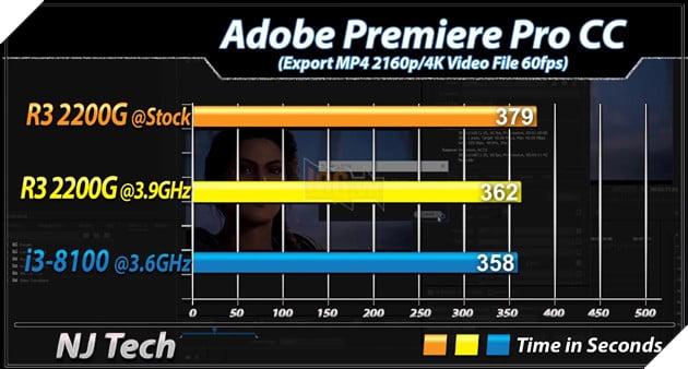 So sánh 2 CPU tầm trung Ryzen 3 2200G vs Core i3 8100 - Cách biệt 1 triệu nhưng hiệu năng ngang bằng 5