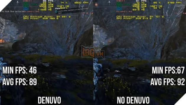 Lại thêm bằng chứng Denuvo đang phá hiệu suất chơi game, liệu còn ai dám dùng nữa? 2