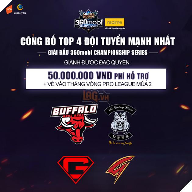 Lộ diện hai đội tuyển mạnh nhất tham dự Chung kết 360Mobi Championship Series