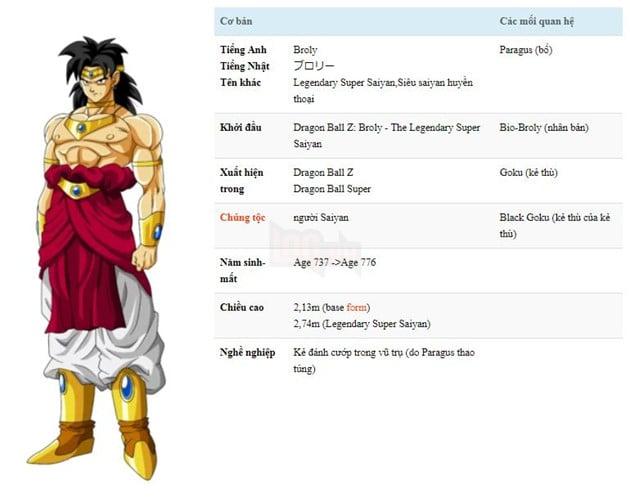 Dragon Ball: Broly là ai và sức mạnh của Siêu Saiyan Huyền Thoại đáng sợ như thế nào? 2
