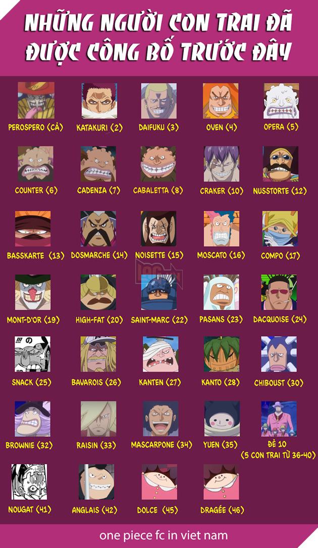 One Piece - Vua Hải Tặc - Tổng hợp 46 người con trai của Tứ Hoàng Big Mom 2