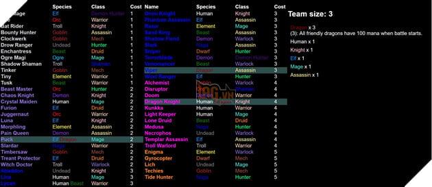 Dota 2 Auto Chess - Tổng hợp 13 Line up combo dựa theo Species và Class hot nhất  13