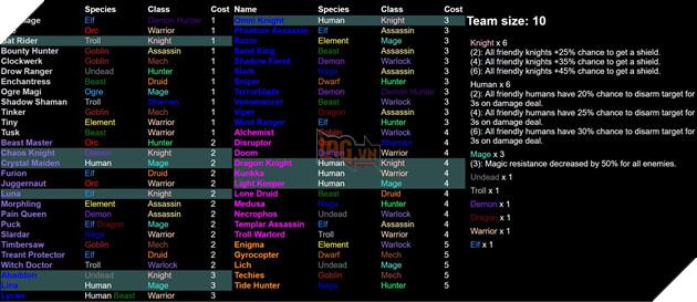 Dota 2 Auto Chess - Tổng hợp 13 Line up combo dựa theo Species và Class hot nhất  7