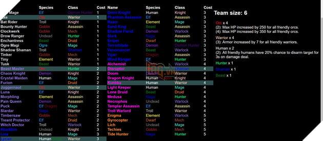 Dota 2 Auto Chess - Tổng hợp 13 Line up combo dựa theo Species và Class hot nhất  8