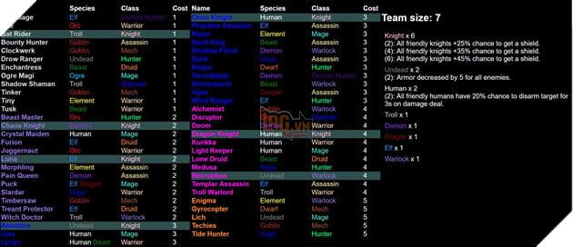 Dota 2 Auto Chess - Tổng hợp 13 Line up combo dựa theo Species và Class hot nhất  5