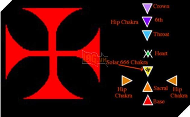 Tìm hiểu điều bí ẩn về các biểu tượng quỷ dữ Satan là gì ? 3