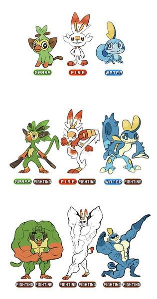 Khi các nhân vật Anime chia nhóm theo Pokemon Sword and Shield mới ra mắt