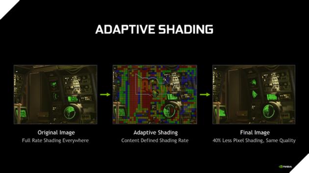 Card đồ họa mới của AMD sẽ lấy tên là RX Navi với khả năng chiến game cực mạnh - Ảnh 3.
