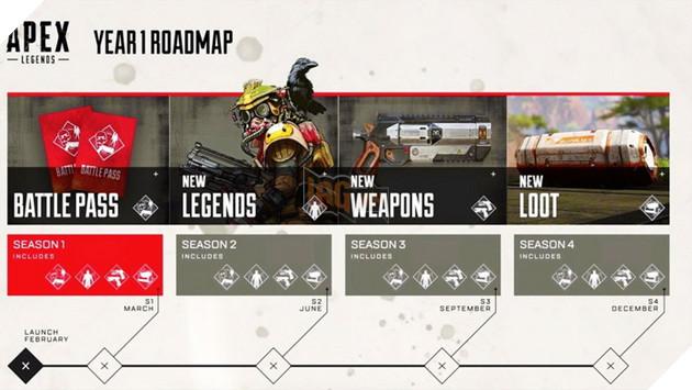 Apex Legends bị lộ cập nhật Mùa 1 với giá Battle Pass, update súng và các chi tiết mới 2
