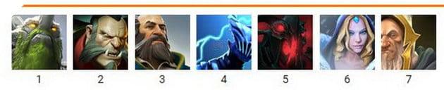 Tổng hợp hướng dẫn Line up đội hình mạnh trong Dota Underlords meta hiện tại 6