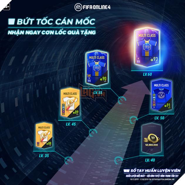 FIFA Online 4: Hướng dẫn sử dụng Sổ tay Huấn Luyện Viên Mùa 1 hiệu quả và nhiều quà nhất 3